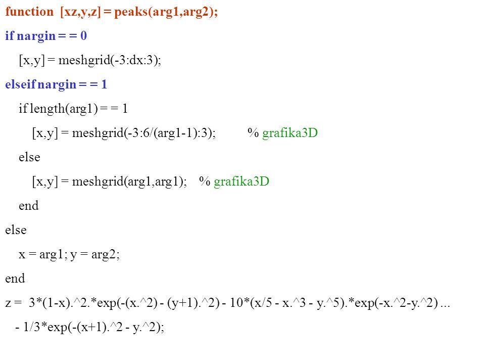 function [xz,y,z] = peaks(arg1,arg2);